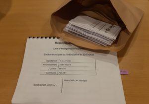 Résultat des Elections Municipales