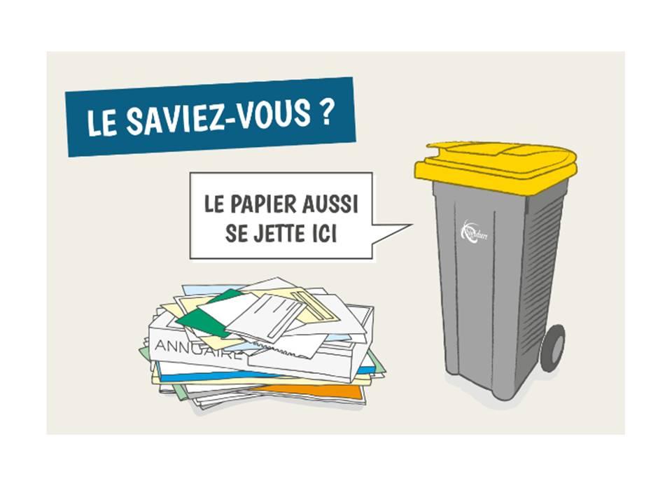 Tous les papiers de notre quotidien se trient et se recyclent !